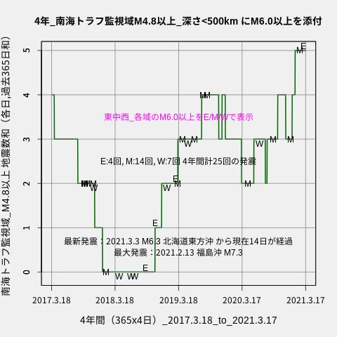 f:id:yoshihide-sugiura:20210319012702p:plain