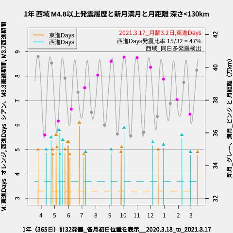 f:id:yoshihide-sugiura:20210319012923p:plain