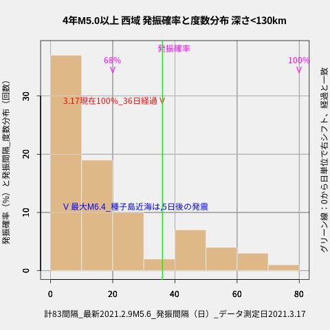 f:id:yoshihide-sugiura:20210319012941p:plain