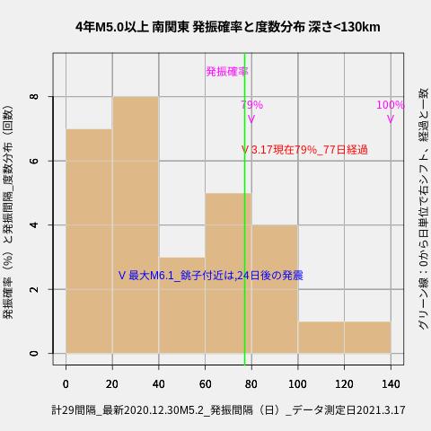 f:id:yoshihide-sugiura:20210319012959p:plain