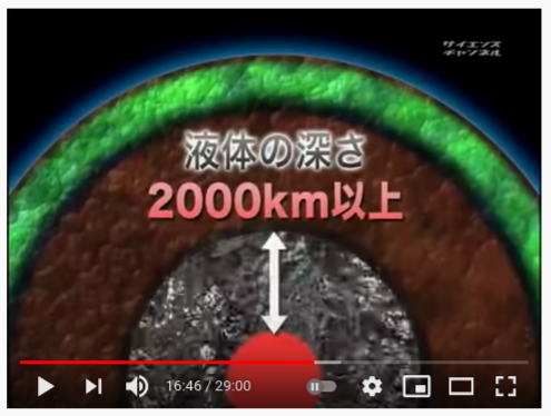 f:id:yoshihide-sugiura:20210319030653p:plain