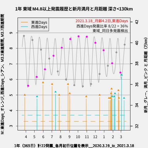 f:id:yoshihide-sugiura:20210320034026p:plain