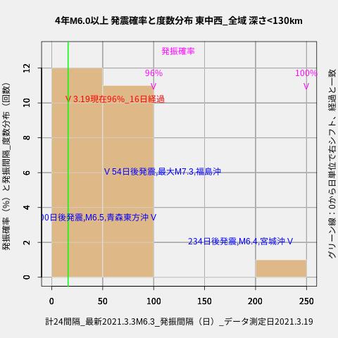 f:id:yoshihide-sugiura:20210321002317p:plain