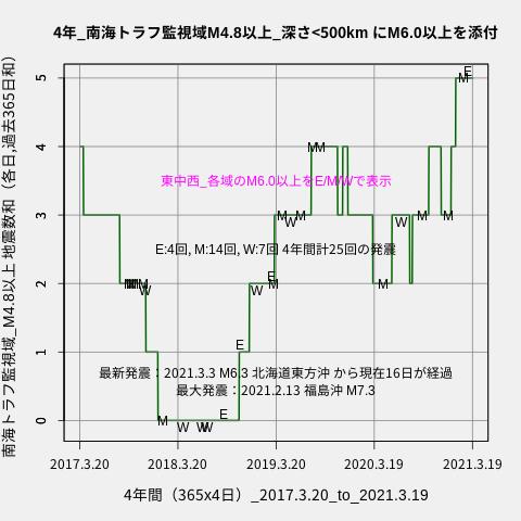 f:id:yoshihide-sugiura:20210321002353p:plain