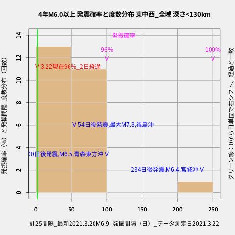 f:id:yoshihide-sugiura:20210324003158p:plain