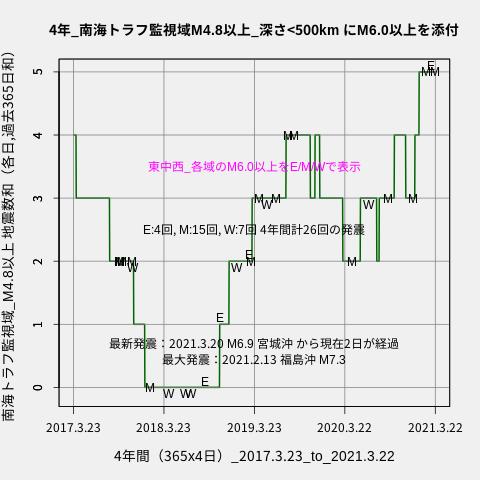 f:id:yoshihide-sugiura:20210324003229p:plain