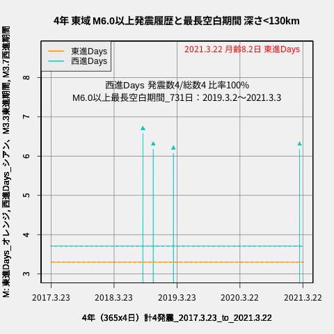 f:id:yoshihide-sugiura:20210324003249p:plain