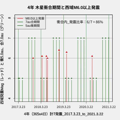 f:id:yoshihide-sugiura:20210324003307p:plain