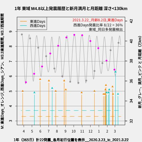 f:id:yoshihide-sugiura:20210324003327p:plain