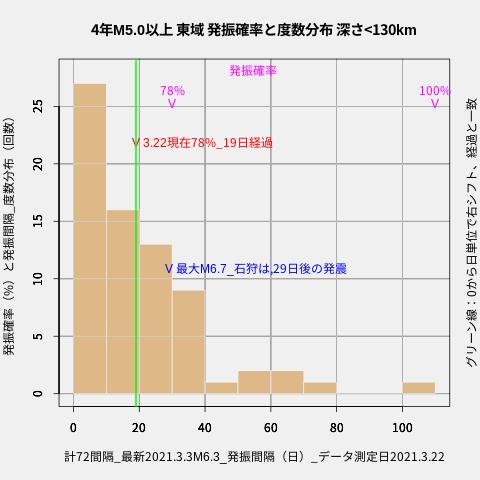 f:id:yoshihide-sugiura:20210324003343p:plain