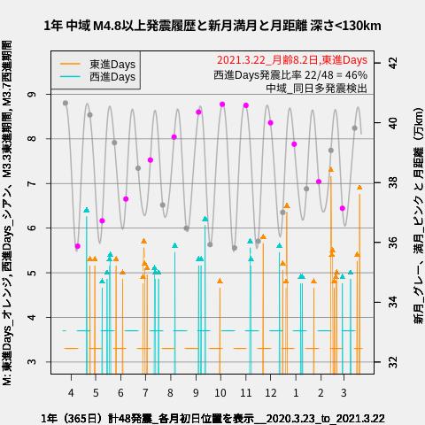 f:id:yoshihide-sugiura:20210324003402p:plain