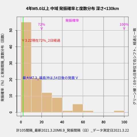 f:id:yoshihide-sugiura:20210324003417p:plain