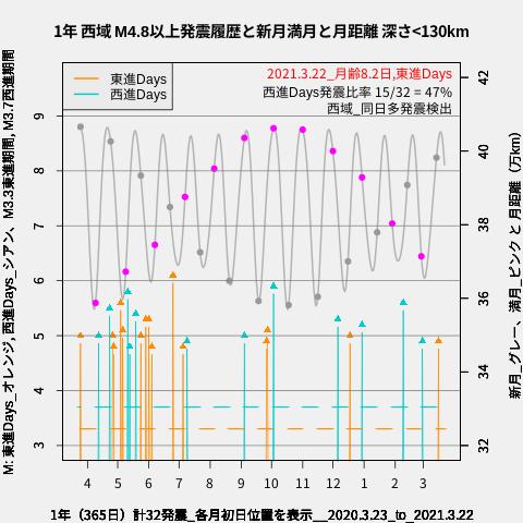 f:id:yoshihide-sugiura:20210324003436p:plain