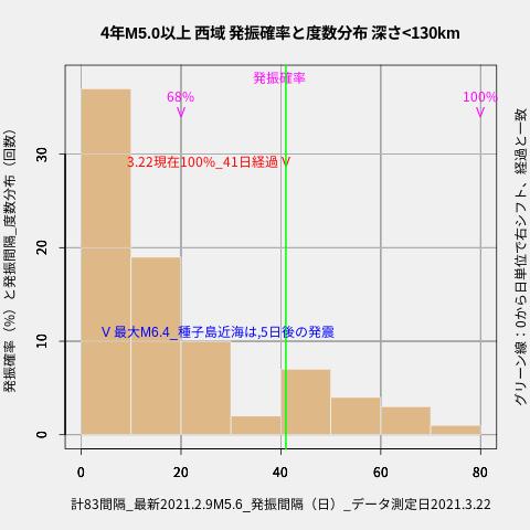 f:id:yoshihide-sugiura:20210324003452p:plain