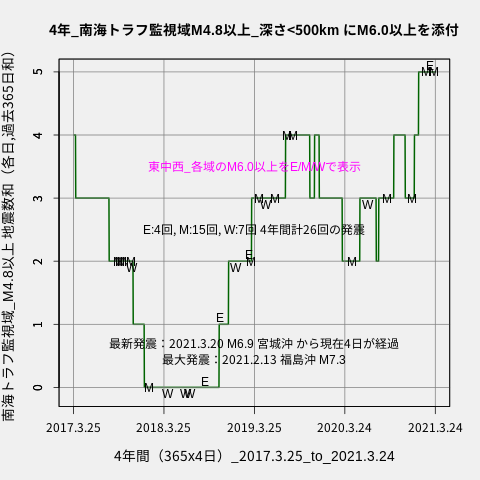 f:id:yoshihide-sugiura:20210326032548p:plain