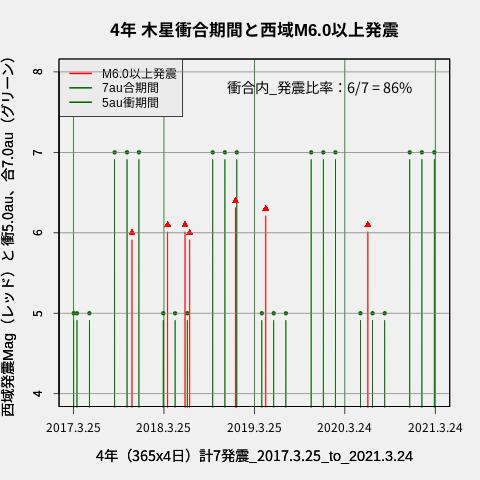 f:id:yoshihide-sugiura:20210326032623p:plain