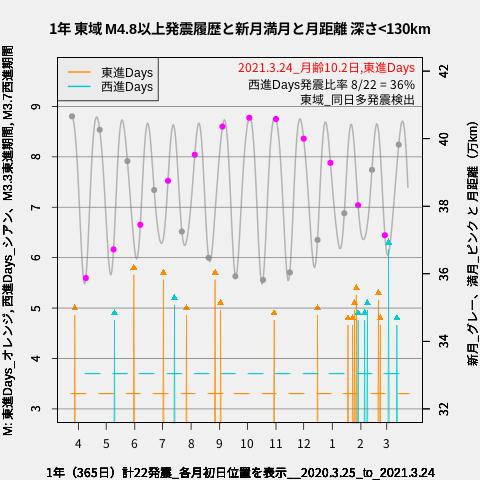 f:id:yoshihide-sugiura:20210326032646p:plain