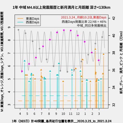f:id:yoshihide-sugiura:20210326032722p:plain