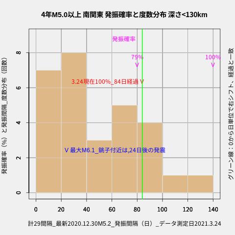 f:id:yoshihide-sugiura:20210326032836p:plain