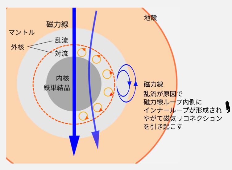 f:id:yoshihide-sugiura:20210328220728p:plain