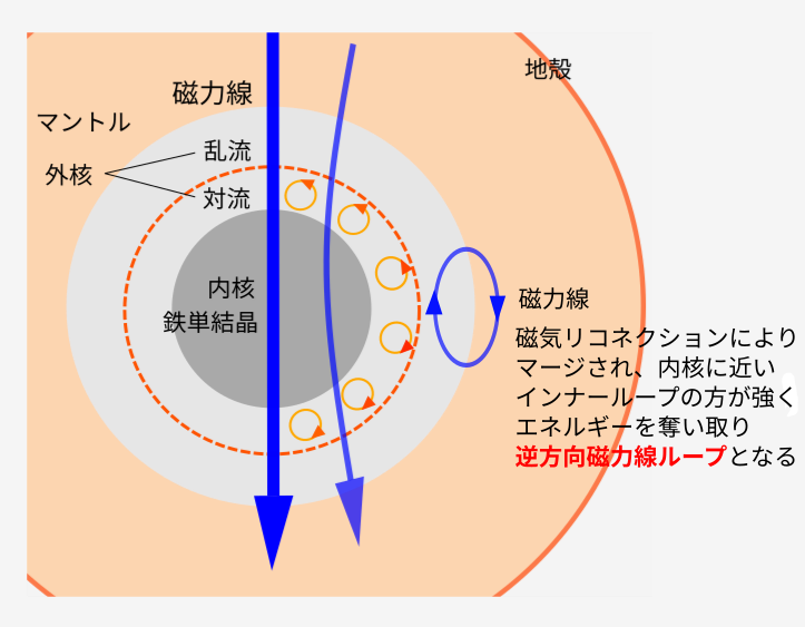 f:id:yoshihide-sugiura:20210328220911p:plain