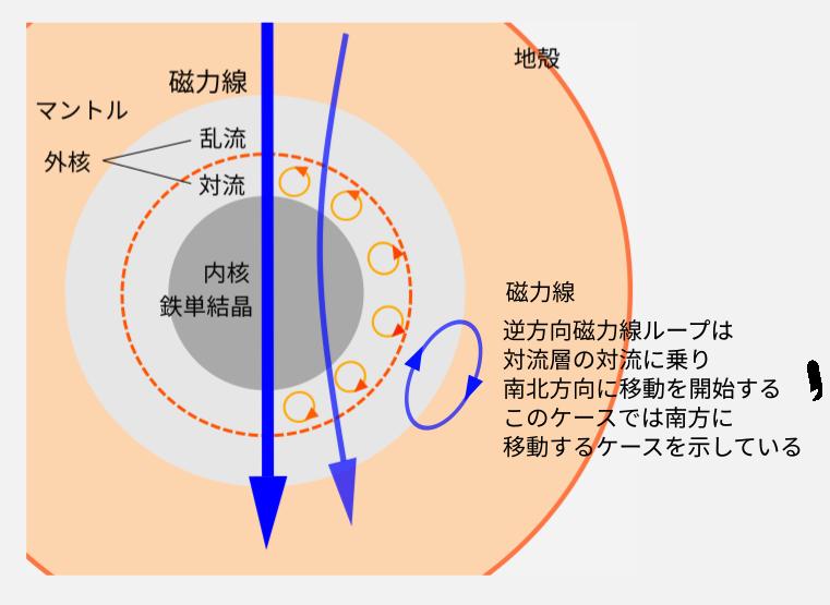 f:id:yoshihide-sugiura:20210328221034p:plain