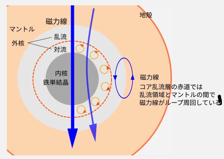 f:id:yoshihide-sugiura:20210329060611p:plain