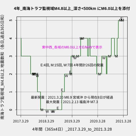 f:id:yoshihide-sugiura:20210330040239p:plain