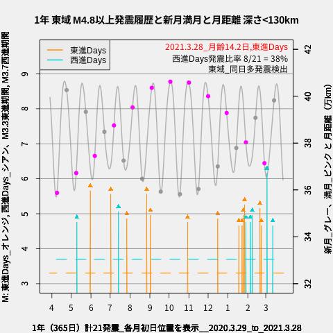 f:id:yoshihide-sugiura:20210330040344p:plain