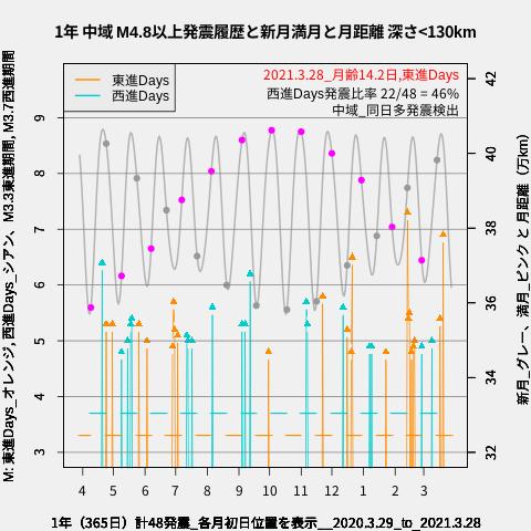 f:id:yoshihide-sugiura:20210330040418p:plain