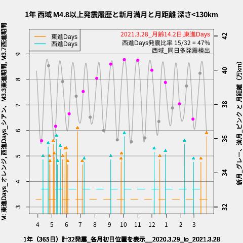 f:id:yoshihide-sugiura:20210330040455p:plain