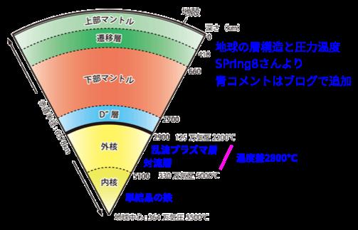 f:id:yoshihide-sugiura:20210330171817p:plain