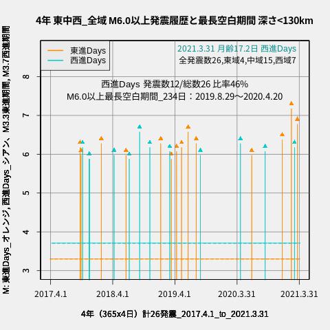 f:id:yoshihide-sugiura:20210402035741p:plain