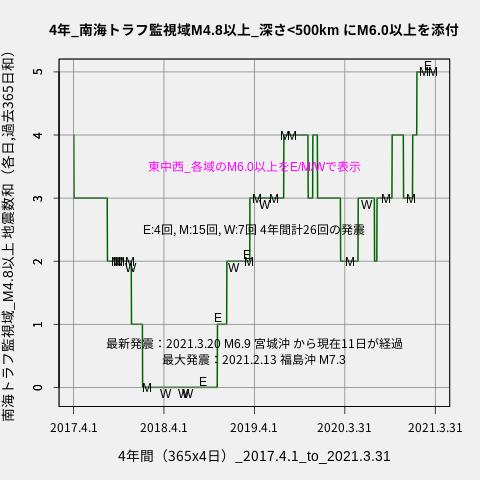 f:id:yoshihide-sugiura:20210402035802p:plain