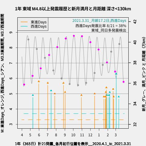 f:id:yoshihide-sugiura:20210402035854p:plain