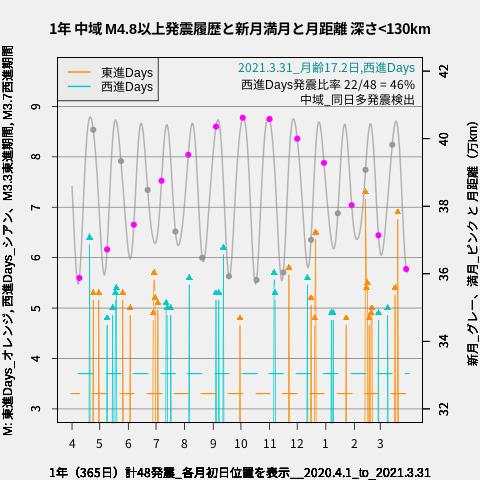 f:id:yoshihide-sugiura:20210402035928p:plain