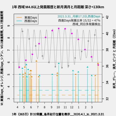 f:id:yoshihide-sugiura:20210402040011p:plain