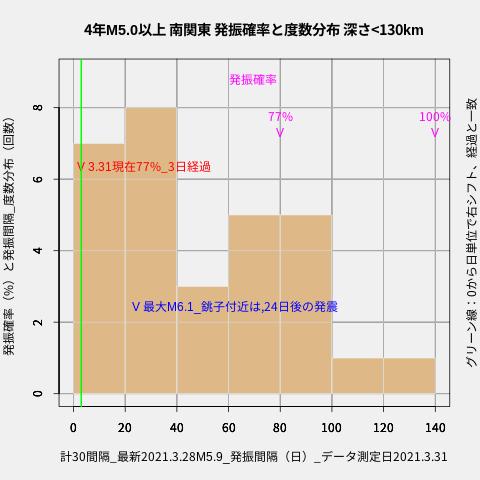 f:id:yoshihide-sugiura:20210402040043p:plain