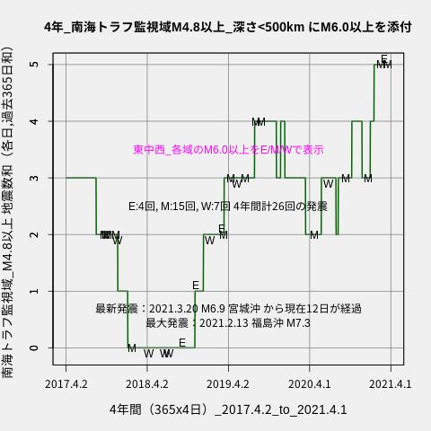 f:id:yoshihide-sugiura:20210403042945p:plain