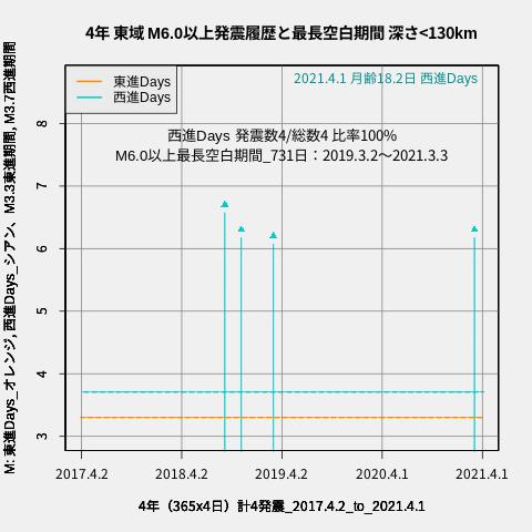 f:id:yoshihide-sugiura:20210403043025p:plain