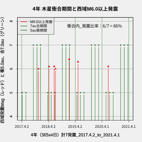f:id:yoshihide-sugiura:20210403043046p:plain