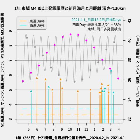 f:id:yoshihide-sugiura:20210403043115p:plain