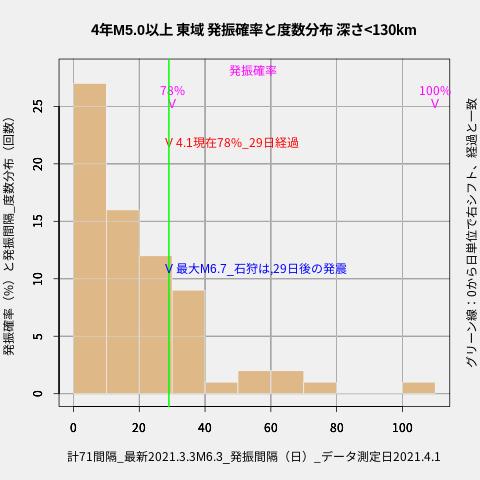 f:id:yoshihide-sugiura:20210403043139p:plain