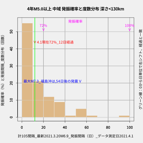 f:id:yoshihide-sugiura:20210403043220p:plain