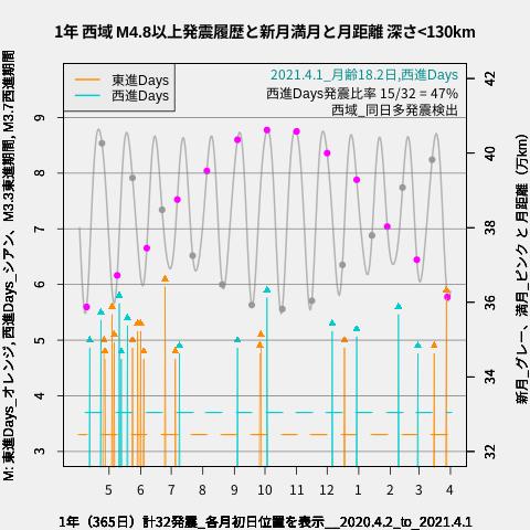f:id:yoshihide-sugiura:20210403043241p:plain