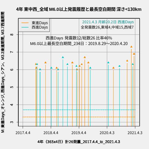 f:id:yoshihide-sugiura:20210405002320p:plain