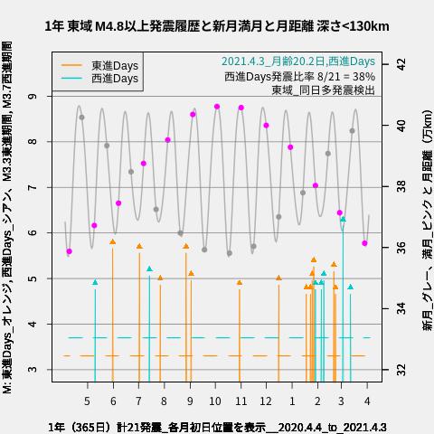 f:id:yoshihide-sugiura:20210405002435p:plain