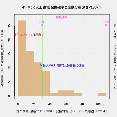 f:id:yoshihide-sugiura:20210405002451p:plain