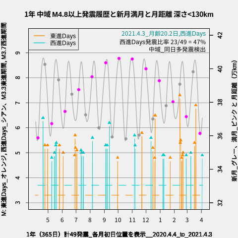 f:id:yoshihide-sugiura:20210405002510p:plain