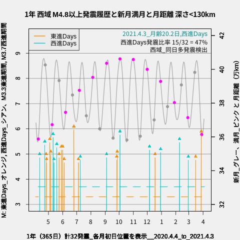 f:id:yoshihide-sugiura:20210405002553p:plain
